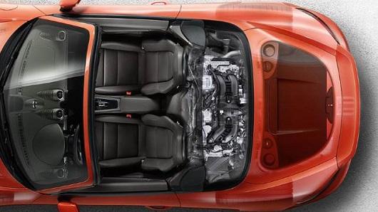 Porsche Boxster S 718 power service luxury car hire